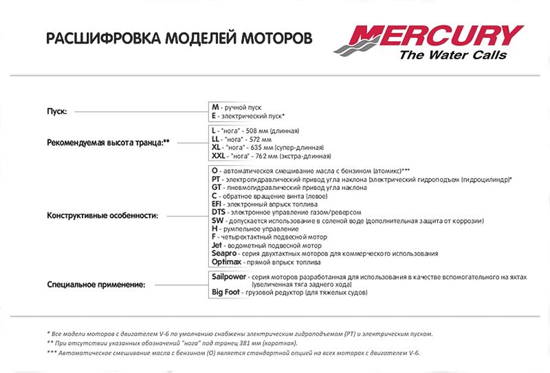Расшифровка лодочных моторов Mercury