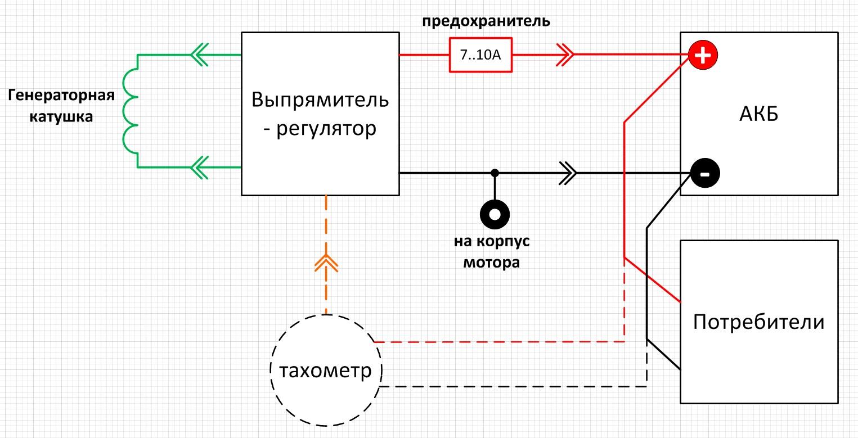 Схема подключения вывода электричества в лодочном моторе