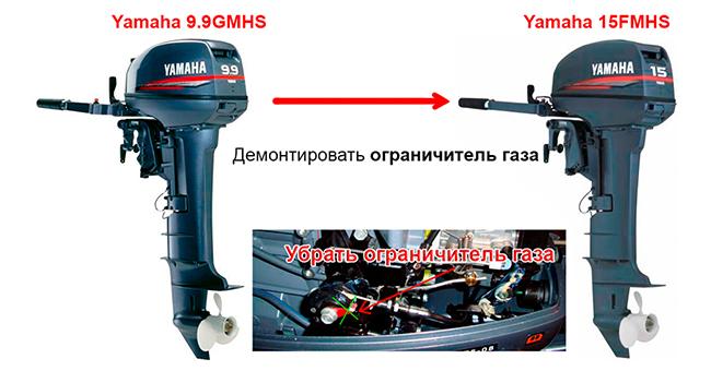 Переделка Yamaha 9.9GMH в Yamaha 15FMH