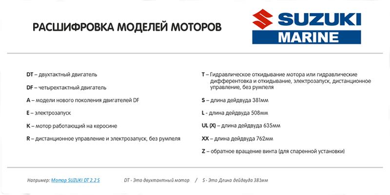 Расшифровка лодочных моторов Suzuki
